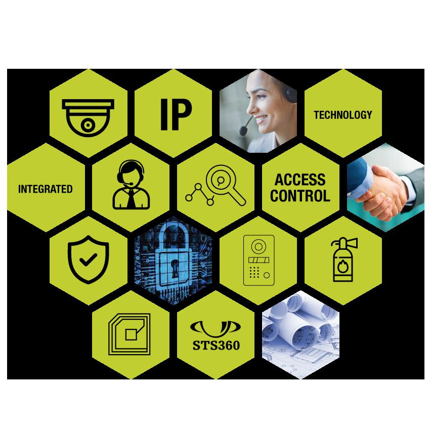 Security & Surveillance Technology Services